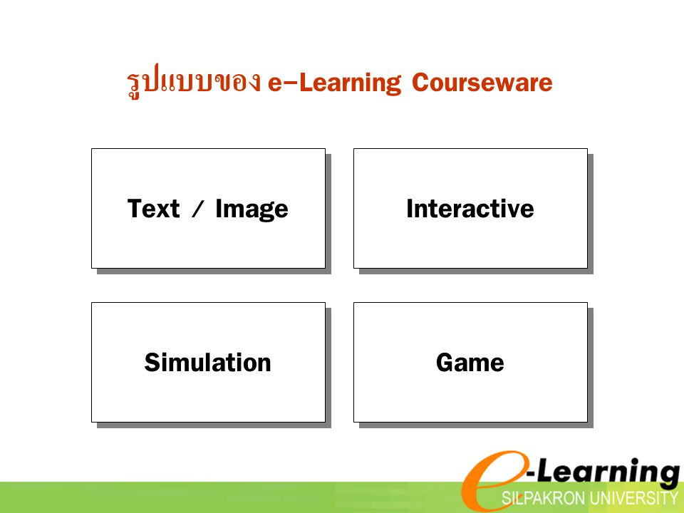 รูปแบบของ e-Learning Courseware Text / Image Interactive Simulation Game