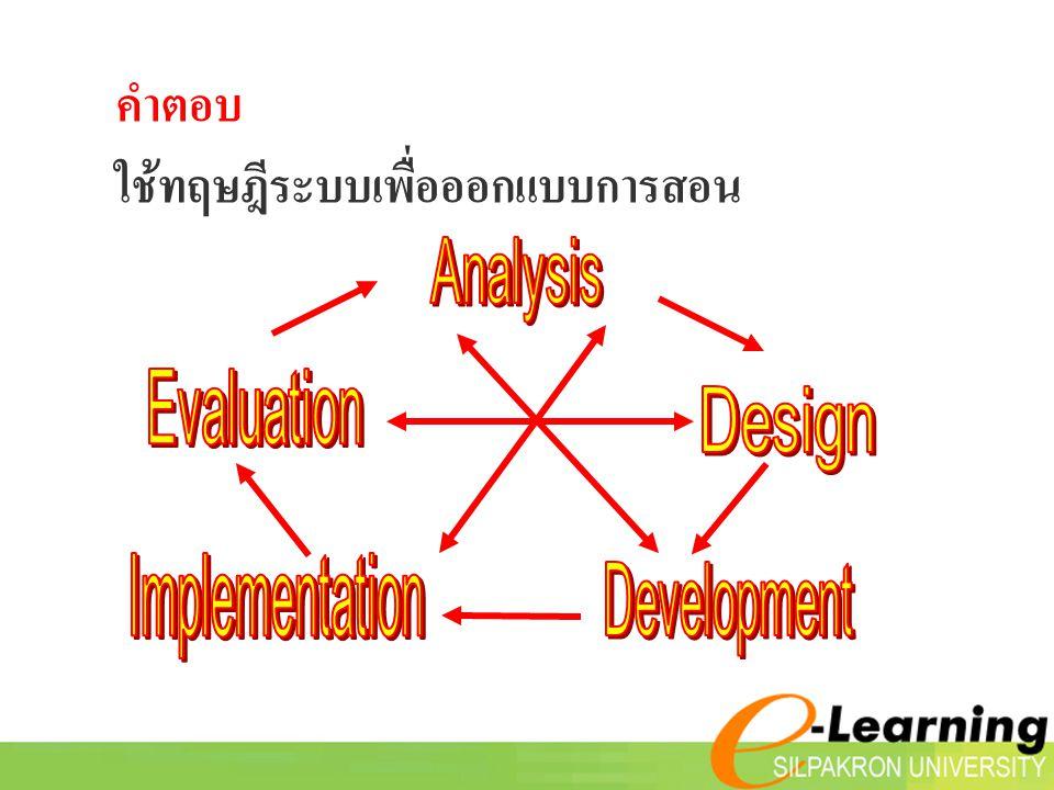คำตอบ ใช้ทฤษฎีระบบเพื่อออกแบบการสอน