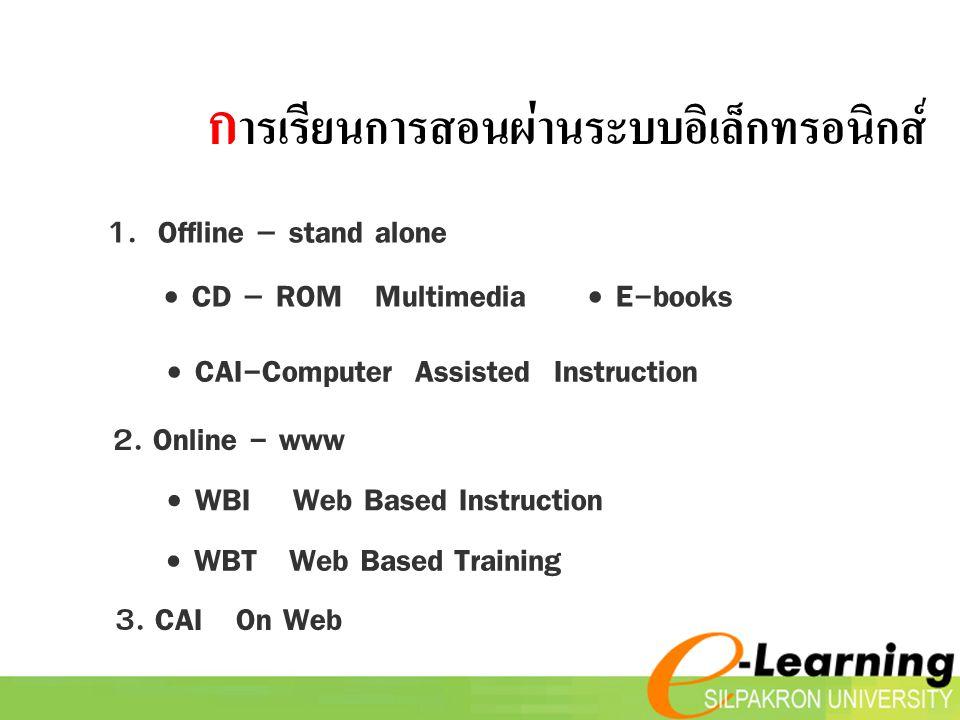 องค์ประกอบของ e-learning เนื้อหา 1.ระบบบริหารการเรียน LMS : Learning Management System 2.