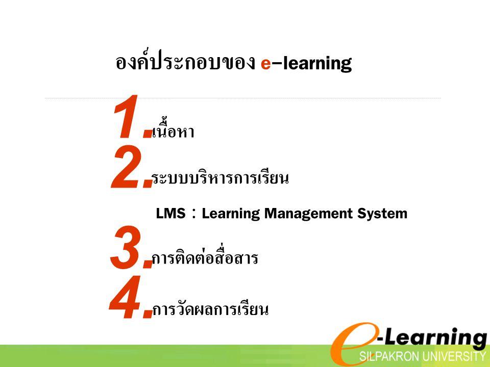 การนำ e-Learning ไปใช้ในการเรียนการสอน สื่อหลัก สื่อเสริม สื่อเติม