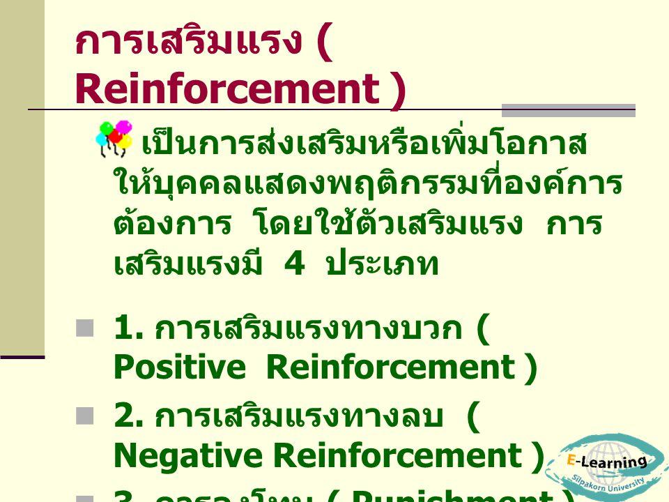 การเสริมแรง ( Reinforcement ) เป็นการส่งเสริมหรือเพิ่มโอกาส ให้บุคคลแสดงพฤติกรรมที่องค์การ ต้องการ โดยใช้ตัวเสริมแรง การ เสริมแรงมี 4 ประเภท 1. การเสร