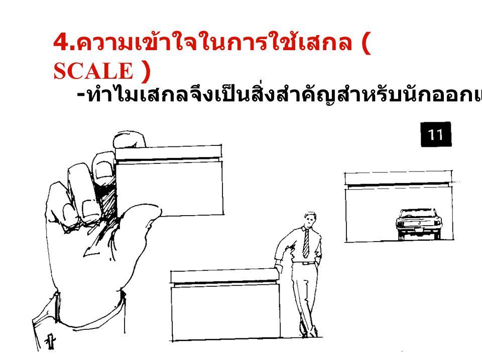 4. ความเข้าใจในการใช้เสกล ( SCALE ) - ทำไมเสกลจึงเป็นสิ่งสำคัญสำหรับนักออกแบบ