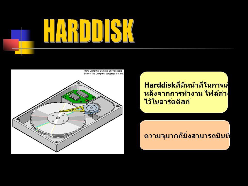 Harddisk ที่มีหน้าที่ในการเก็บข้อมูล หลังจากการทำงาน ไฟล์ต่างๆก็จะถูกบันทึก ไว้ในฮาร์ดดิสก์ ความจุมากก็ยิ่งสามารถบันทึกข้อมูลลงได้มาก