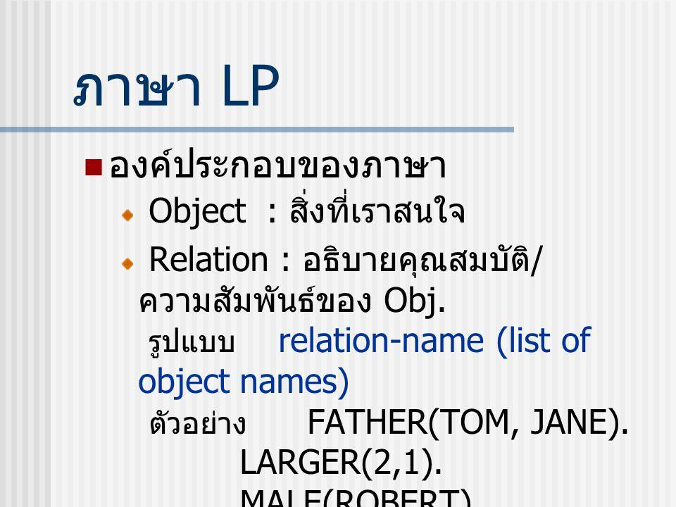 ภาษา LP องค์ประกอบของภาษา Object : สิ่งที่เราสนใจ Relation : อธิบายคุณสมบัติ / ความสัมพันธ์ของ Obj. รูปแบบ relation-name (list of object names) ตัวอย่