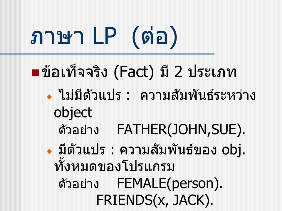 ภาษา LP ( ต่อ ) ข้อเท็จจริง (Fact) มี 2 ประเภท ไม่มีตัวแปร : ความสัมพันธ์ระหว่าง object ตัวอย่าง FATHER(JOHN,SUE). มีตัวแปร : ความสัมพันธ์ของ obj. ทั้