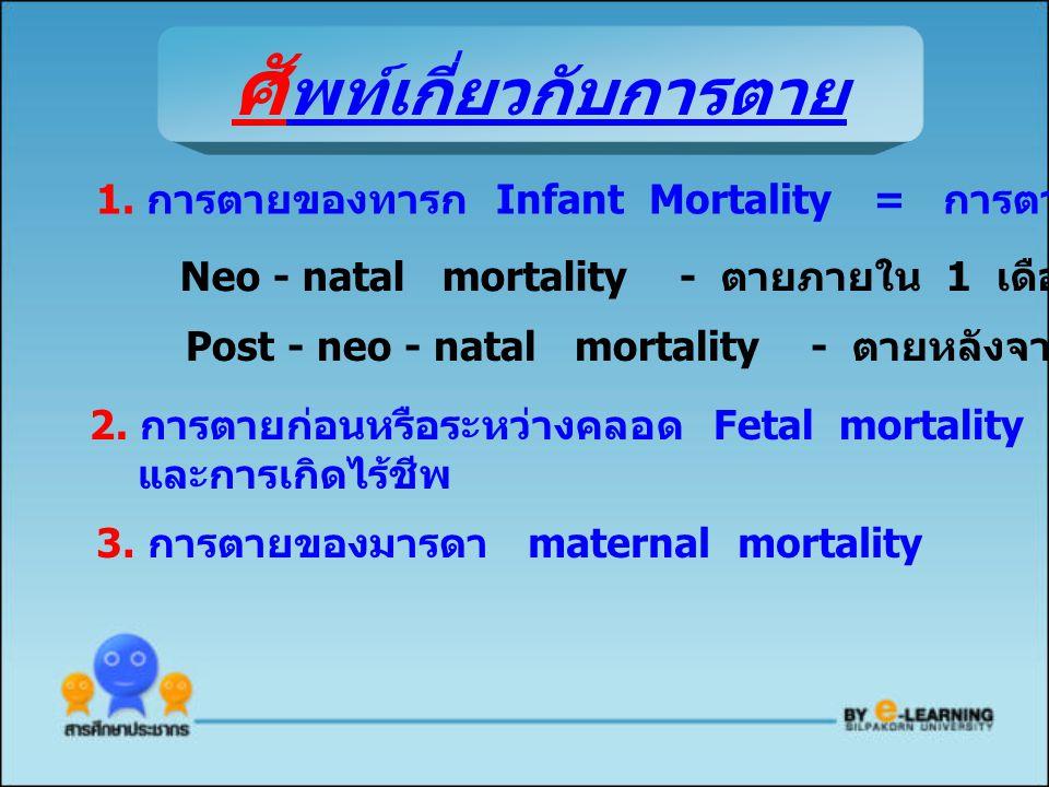 1. การตายของทารก Infant Mortality = การตายของทารกที่มีอายุต่ำกว่า 1 ปี Neo - natal mortality - ตายภายใน 1 เดือน หลังคลอด 2. การตายก่อนหรือระหว่างคลอด