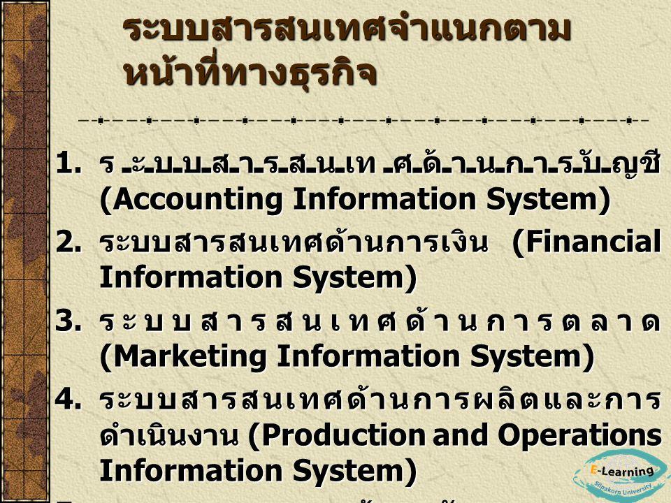 ระบบสารสนเทศจำแนกตาม หน้าที่ทางธุรกิจ 1. ระบบสารสนเทศด้านการบัญชี (Accounting Information System) 2. ระบบสารสนเทศด้านการเงิน (Financial Information Sy