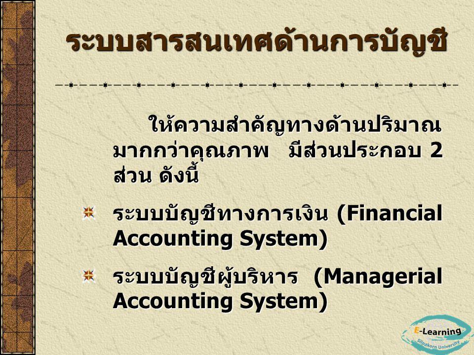ระบบสารสนเทศด้านการเงิน เป็นสารสนเทศที่เกี่ยวข้องกับ เงินทุนหมุนเวียน โดยทำหน้าที่ 3 ประการดังนี้ เป็นสารสนเทศที่เกี่ยวข้องกับ เงินทุนหมุนเวียน โดยทำหน้าที่ 3 ประการดังนี้ 1.
