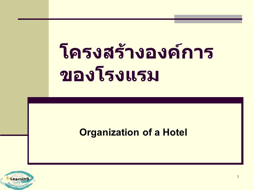 1 โครงสร้างองค์การ ของโรงแรม Organization of a Hotel