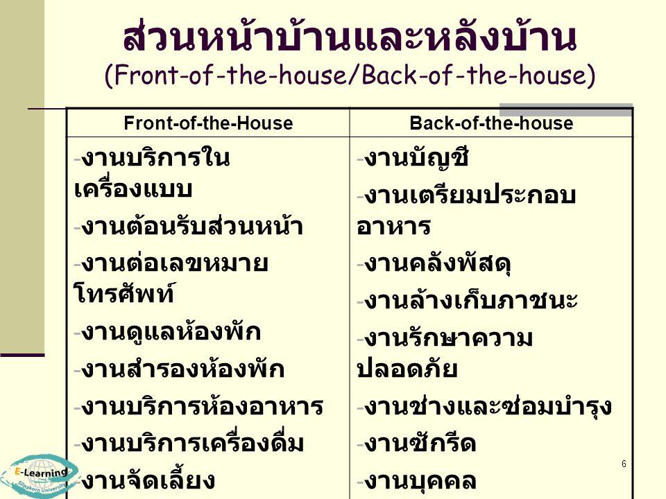 6 ส่วนหน้าบ้านและหลังบ้าน (Front-of-the-house/Back-of-the-house) Front-of-the-HouseBack-of-the-house - งานบริการใน เครื่องแบบ - งานต้อนรับส่วนหน้า - งานต่อเลขหมาย โทรศัพท์ - งานดูแลห้องพัก - งานสำรองห้องพัก - งานบริการห้องอาหาร - งานบริการเครื่องดื่ม - งานจัดเลี้ยง - งานจัดประชุม - กิจกรรมเพื่อ นันทนาการ - งานบัญชี - งานเตรียมประกอบ อาหาร - งานคลังพัสดุ - งานล้างเก็บภาชนะ - งานรักษาความ ปลอดภัย - งานช่างและซ่อมบำรุง - งานซักรีด - งานบุคคล - งานฝึกอบรม