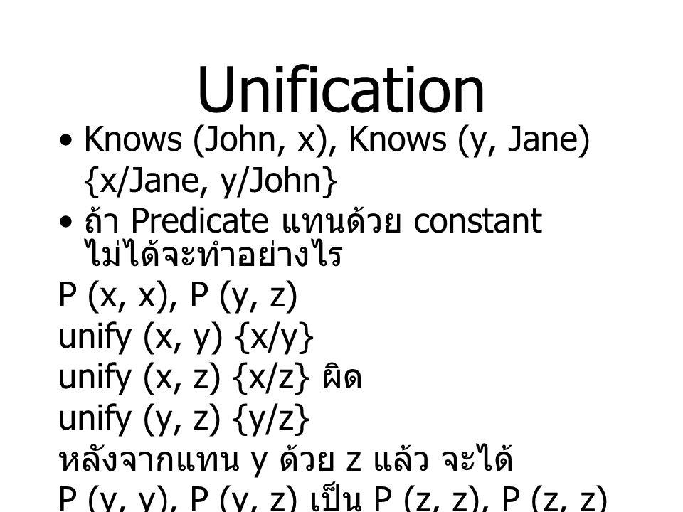 Unification Knows (John, x), Knows (y, Jane) {x/Jane, y/John} ถ้า Predicate แทนด้วย constant ไม่ได้จะทำอย่างไร P (x, x), P (y, z) unify (x, y) {x/y} unify (x, z) {x/z} ผิด unify (y, z) {y/z} หลังจากแทน y ด้วย z แล้ว จะได้ P (y, y), P (y, z) เป็น P (z, z), P (z, z)