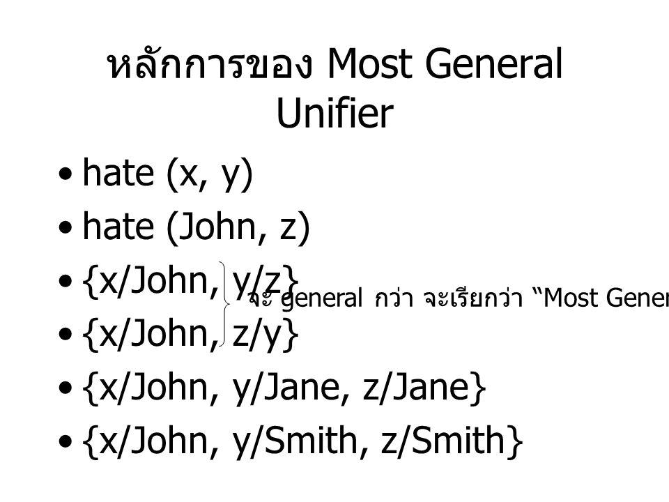 หลักการของ Most General Unifier hate (x, y) hate (John, z) {x/John, y/z} {x/John, z/y} {x/John, y/Jane, z/Jane} {x/John, y/Smith, z/Smith} จะ general กว่า จะเรียกว่า Most General Unifier (MGU)