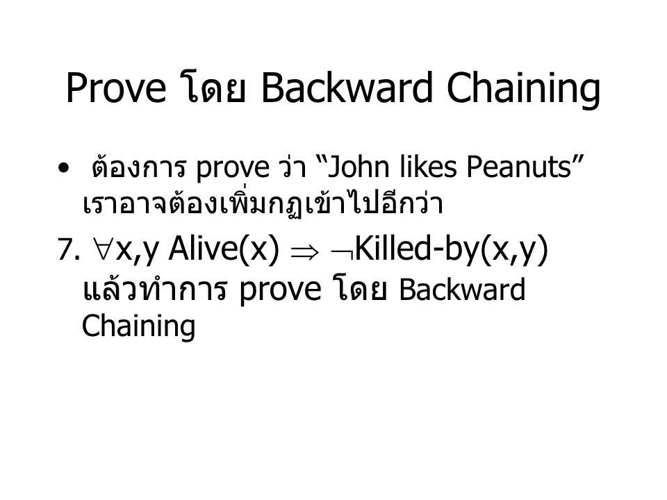 Prove โดย Backward Chaining ต้องการ prove ว่า John likes Peanuts เราอาจต้องเพิ่มกฏเข้าไปอีกว่า 7.