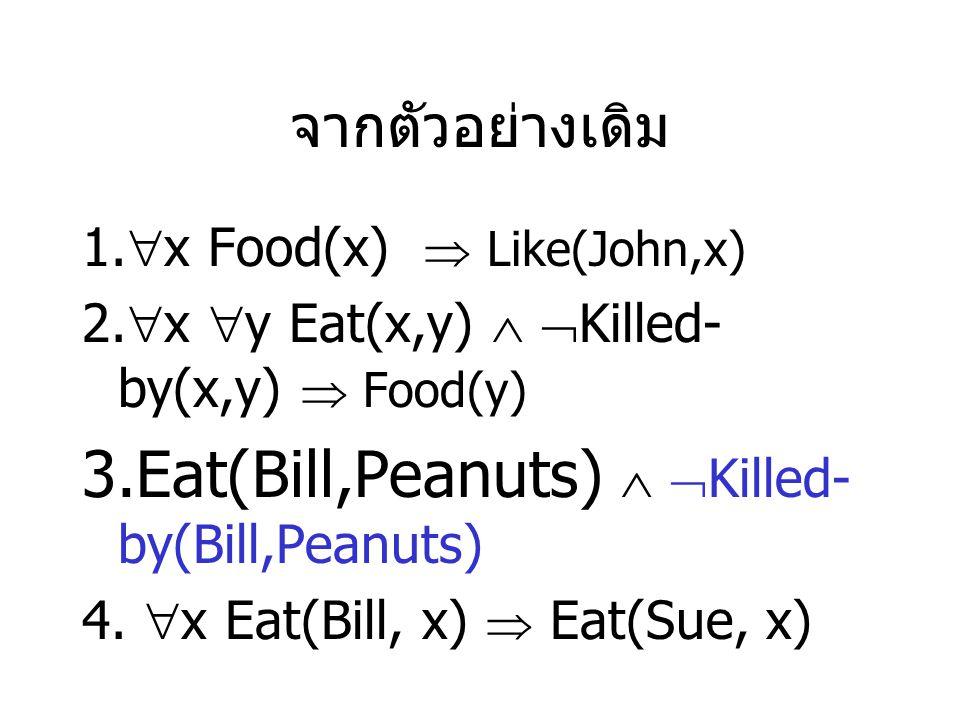 จากตัวอย่างเดิม 1. x Food(x)  Like(John,x) 2.
