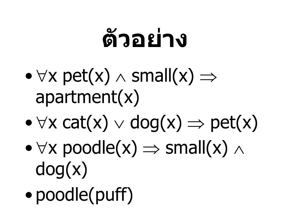 ตัวอย่าง  x pet(x)  small(x)  apartment(x)  x cat(x)  dog(x)  pet(x)  x poodle(x)  small(x)  dog(x) poodle(puff)