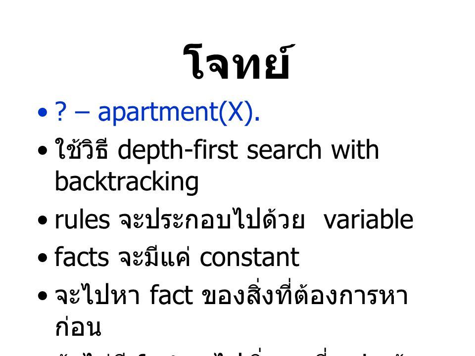 โจทย์ .– apartment(X).