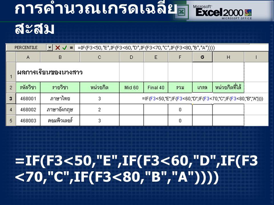 การคำนวณเกรดเฉลี่ย สะสม =IF(F3<50, E ,IF(F3<60, D ,IF(F3 <70, C ,IF(F3<80, B , A ))))