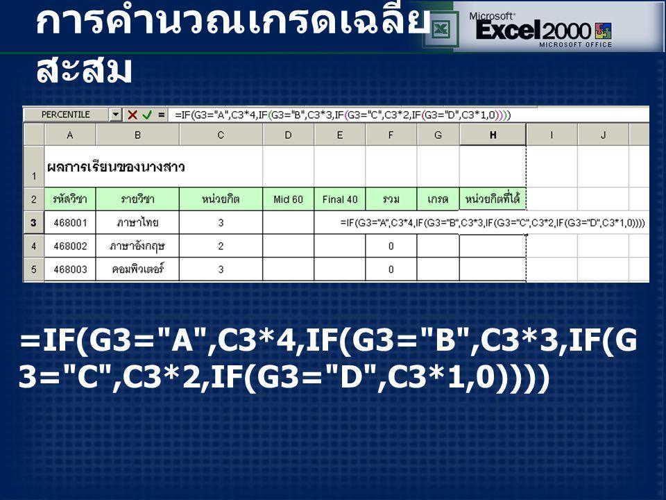 การคำนวณเกรดเฉลี่ย สะสม =IF(G3= A ,C3*4,IF(G3= B ,C3*3,IF(G 3= C ,C3*2,IF(G3= D ,C3*1,0))))
