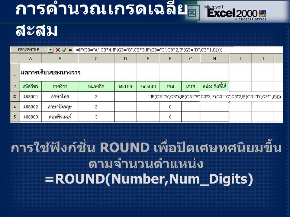 การคำนวณเกรดเฉลี่ย สะสม การใช้ฟังก์ชั่น ROUND เพื่อปัดเศษทศนิยมขึ้น ตามจำนวนตำแหน่ง =ROUND(Number,Num_Digits)