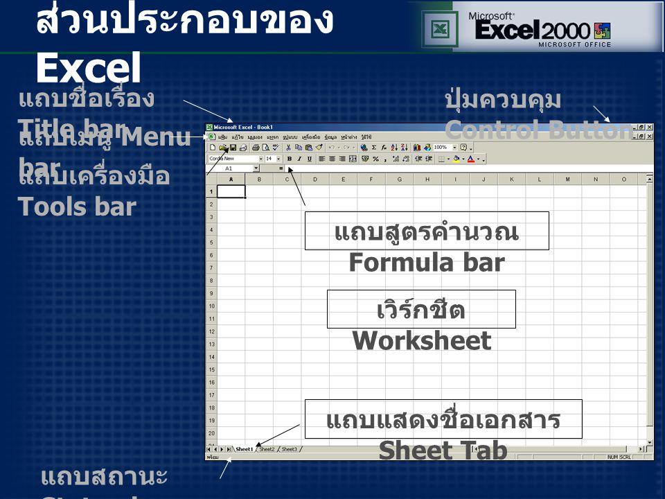 การหาผลรวมของ กลุ่มข้อมูล เลือกเซลล์พิมพ์ สูตร =SUM( รายรับ )