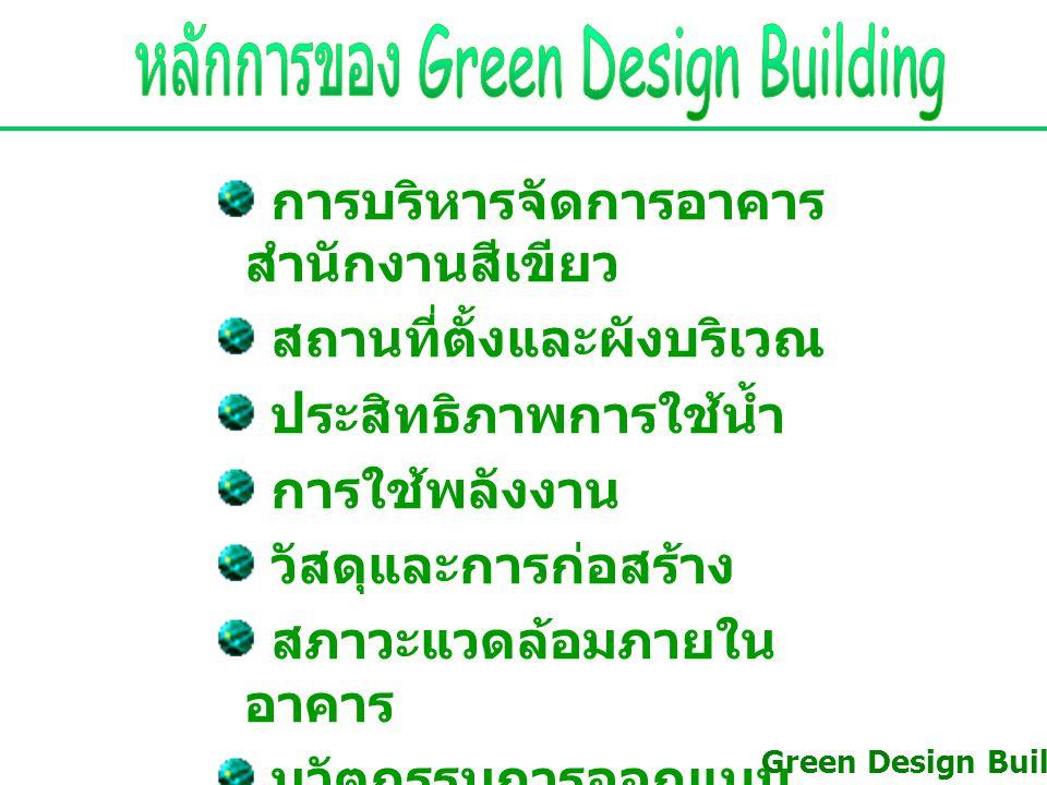 การบริหารจัดการอาคาร สำนักงานสีเขียว สถานที่ตั้งและผังบริเวณ ประสิทธิภาพการใช้น้ำ การใช้พลังงาน วัสดุและการก่อสร้าง สภาวะแวดล้อมภายใน อาคาร นวัตกรรมกา