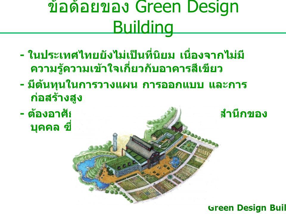 - ในประเทศไทยยังไม่เป็นที่นิยม เนื่องจากไม่มี ความรู้ความเข้าใจเกี่ยวกับอาคารสีเขียว - มีต้นทุนในการวางแผน การออกแบบ และการ ก่อสร้างสูง - ต้องอาศัยควา