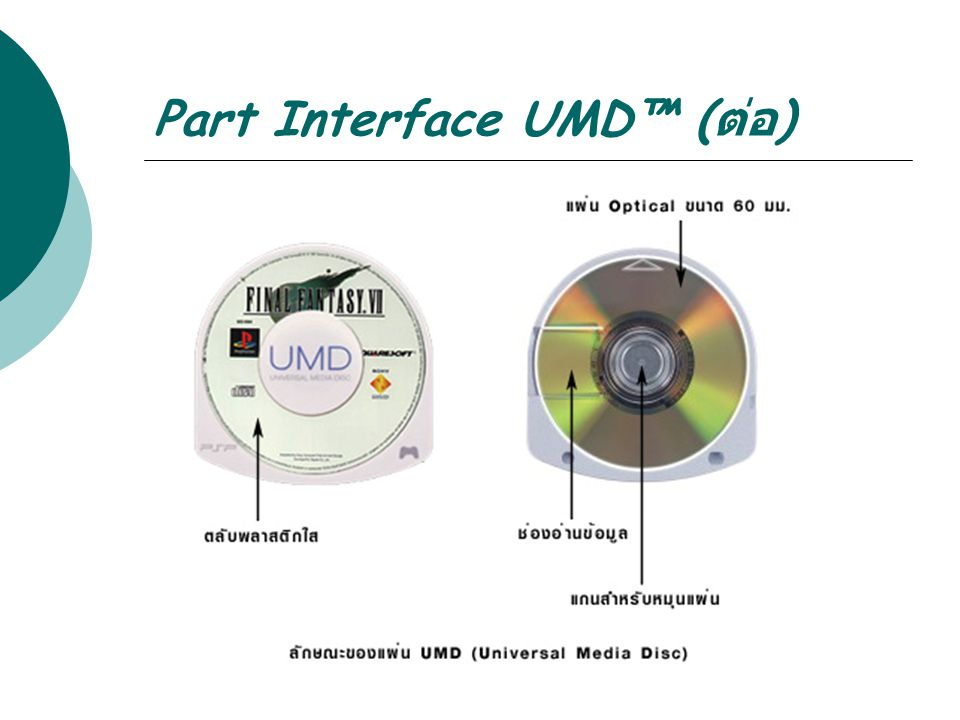 Part Interface UMD™ ( ต่อ )