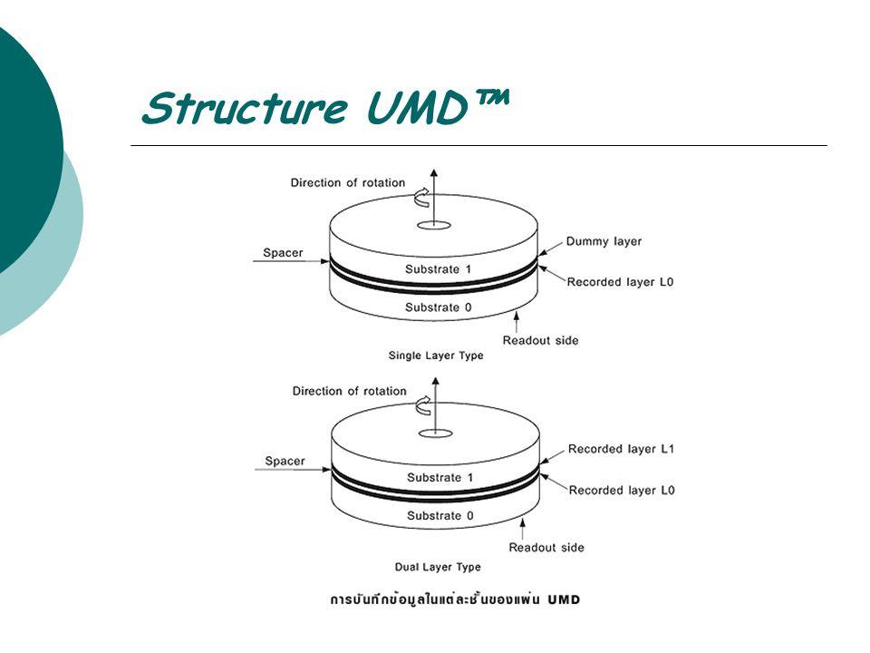 Structure UMD™