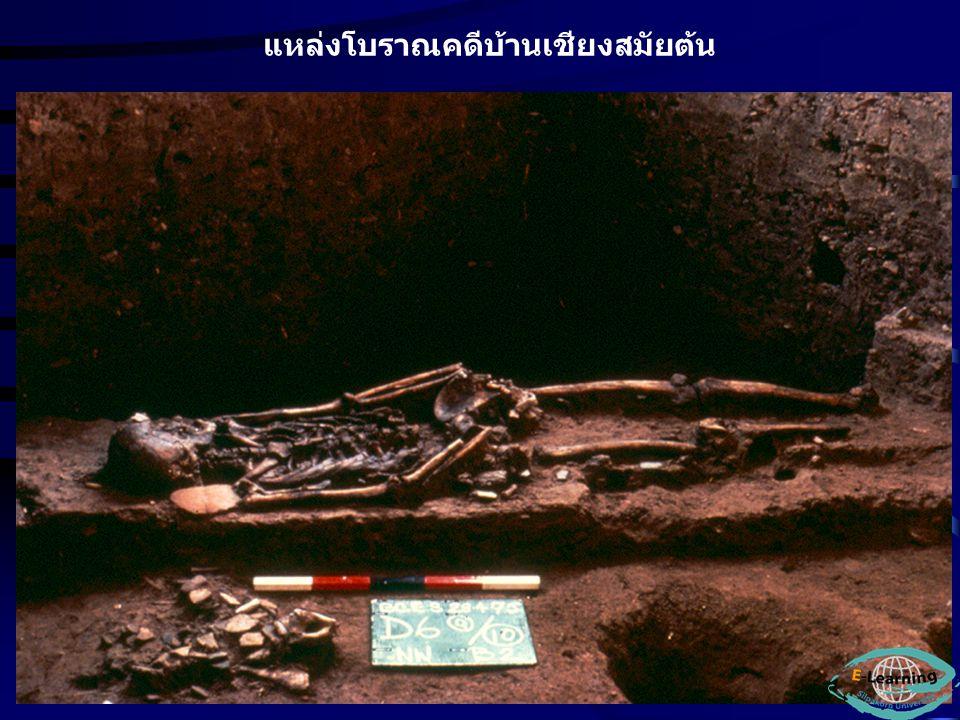 แหล่งโบราณคดีบ้านเชียง 1. สมัยต้น ราว 4,300-3,000 ปีมาแล้ว