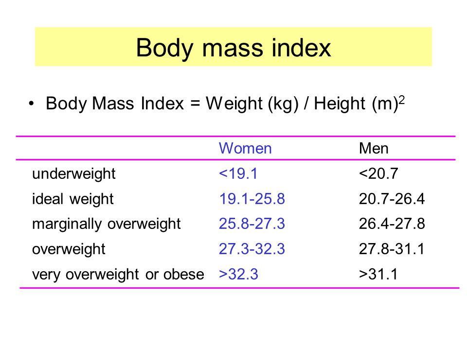 Body mass index Body Mass Index = Weight (kg) / Height (m) 2 Women Men underweight <19.1 <20.7 ideal weight 19.1-25.8 20.7-26.4 marginally overweight 25.8-27.3 26.4-27.8 overweight 27.3-32.3 27.8-31.1 very overweight or obese >32.3 >31.1