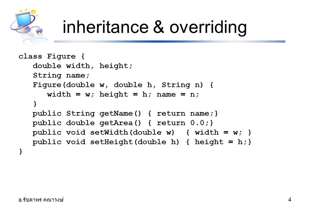 อ. รัชดาพร คณาวงษ์ 4 inheritance & overriding class Figure { double width, height; String name; Figure(double w, double h, String n) { width = w; heig