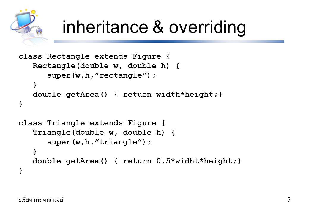 """อ. รัชดาพร คณาวงษ์ 5 inheritance & overriding class Rectangle extends Figure { Rectangle(double w, double h) { super(w,h,""""rectangle""""); } double getAre"""