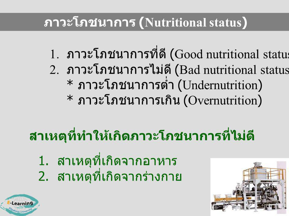 ภาวะโภชนาการ (Nutritional status) 1. ภาวะโภชนาการที่ดี (Good nutritional status) 2. ภาวะโภชนาการไม่ดี (Bad nutritional status) * ภาวะโภชนาการต่ำ (Unde