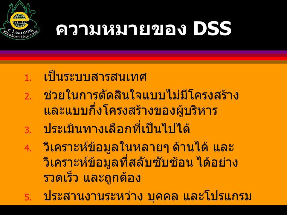 ความหมายของ DSS 1. เป็นระบบสารสนเทศ 2. ช่วยในการตัดสินใจแบบไม่มีโครงสร้าง และแบบกึ่งโครงสร้างของผู้บริหาร 3. ประเมินทางเลือกที่เป็นไปได้ 4. วิเคราะห์ข