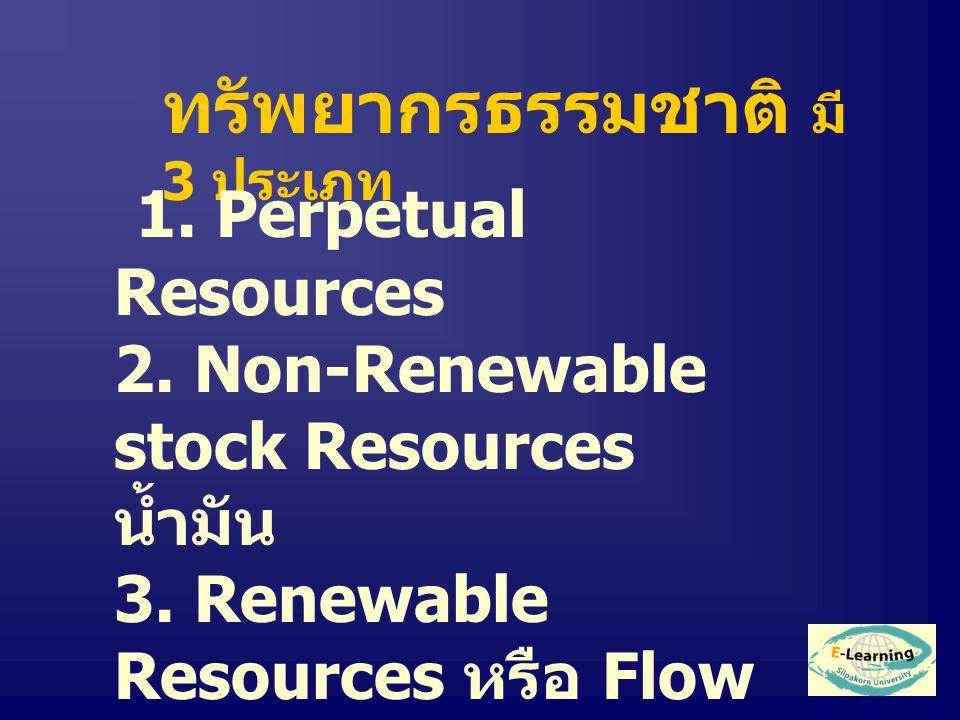 ทรัพยากรธรรมชาติ ม ี 3 ประเภท 1. Perpetual Resources 2.