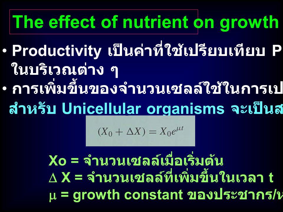 The effect of nutrient on growth rate Productivity เป็นค่าที่ใช้เปรียบเทียบ Photosynthesis ในบริเวณต่าง ๆ Xo = จำนวนเซลล์เมื่อเริ่มต้น  X = จำนวนเซลล