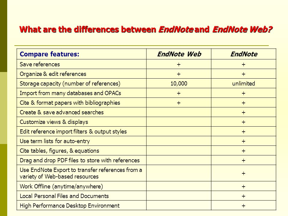 What are the differences between EndNote and EndNote Web.