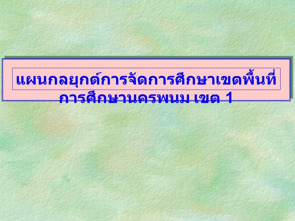 แผนกลยุกต์การจัดการศึกษาเขตพื้นที่ การศึกษานครพนม เขต 1