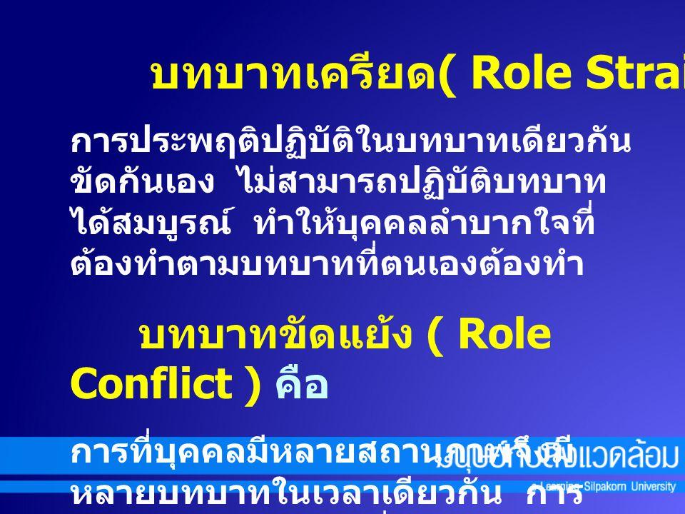 การประพฤติปฏิบัติในบทบาทเดียวกัน ขัดกันเอง ไม่สามารถปฏิบัติบทบาท ได้สมบูรณ์ ทำให้บุคคลลำบากใจที่ ต้องทำตามบทบาทที่ตนเองต้องทำ บทบาทขัดแย้ง ( Role Conflict ) คือ การที่บุคคลมีหลายสถานภาพจึงมี หลายบทบาทในเวลาเดียวกัน การ ปฏิบัติของบทบาทหนึ่งไปขัดกับอีก บทบาทหนึ่ง บทบาทเครียด ( Role Strain ) คือ