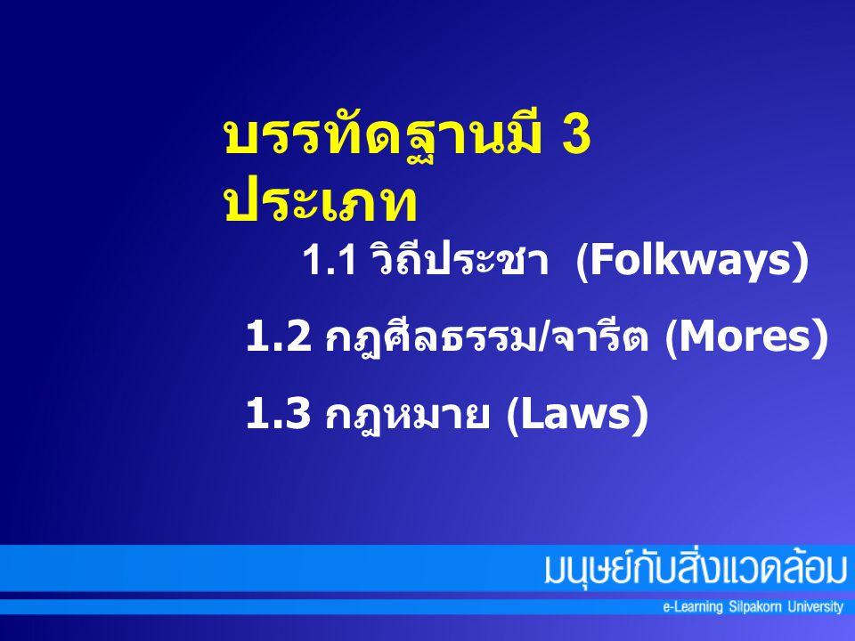 1.1 วิถีประชา (Folkways) 1.2 กฎศีลธรรม / จารีต (Mores) 1.3 กฎหมาย (Laws) บรรทัดฐานมี 3 ประเภท