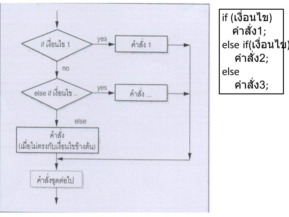 if ( เงื่อนไข ) คำสั่ง 1; else if( เงื่อนไข ) คำสั่ง 2; else คำสั่ง 3;