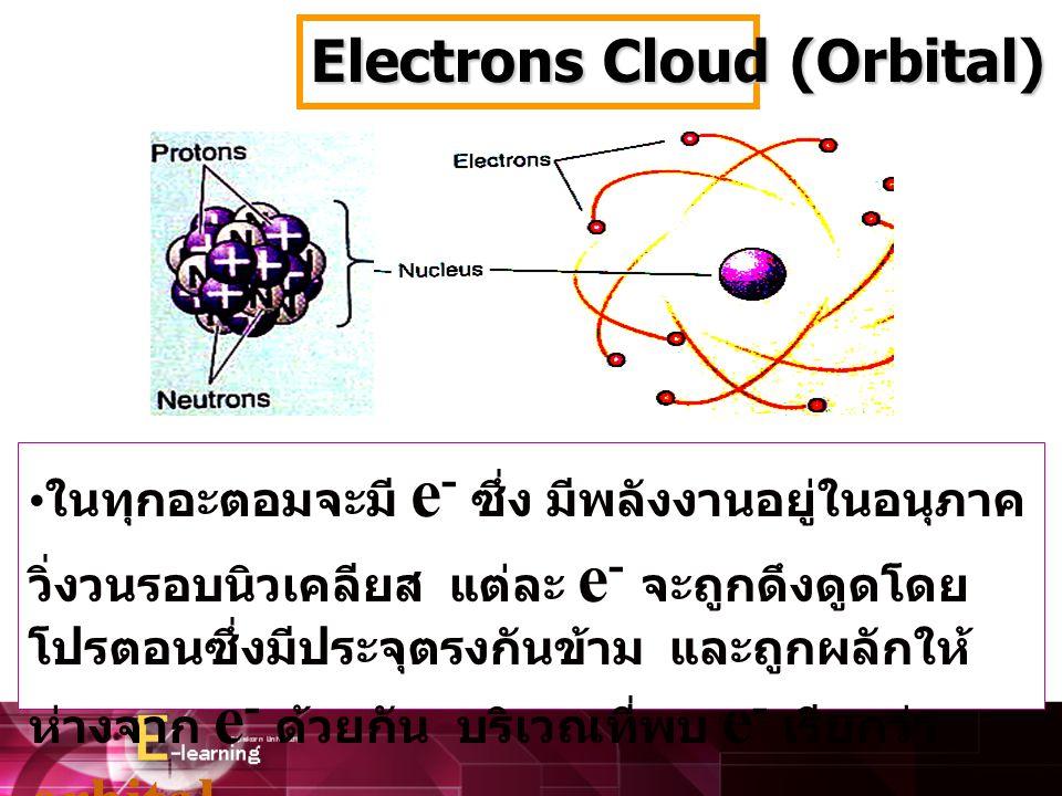 Electrons Cloud (Orbital) ในทุกอะตอมจะมี e - ซึ่ง มีพลังงานอยู่ในอนุภาค วิ่งวนรอบนิวเคลียส แต่ละ e - จะถูกดึงดูดโดย โปรตอนซึ่งมีประจุตรงกันข้าม และถูก