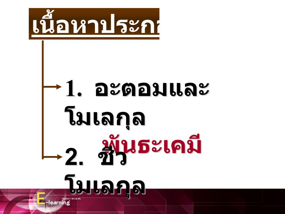 +3 +1 + 14 +8 +6 +11+11 +10 + 17 +1 6 + 18 +9+9 +4+2+1 Electrons needed for atoms in each column to achieve stability 0 (inert) บทบาทของ valence electron