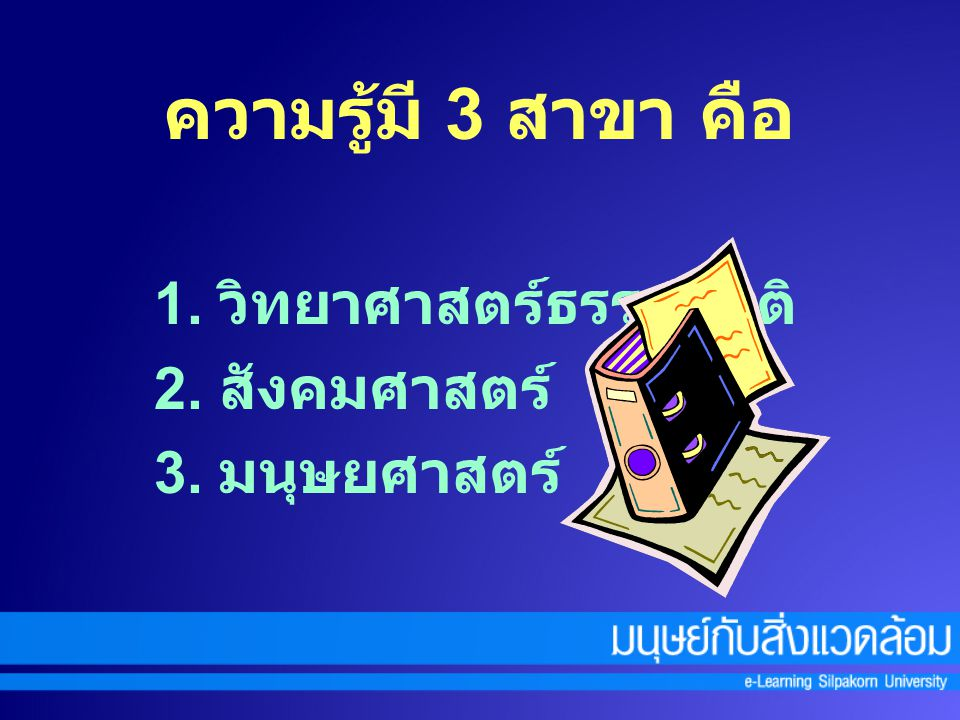 ความรู้มี 3 สาขา คือ 1. วิทยาศาสตร์ธรรมชาติ 2. สังคมศาสตร์ 3. มนุษยศาสตร์