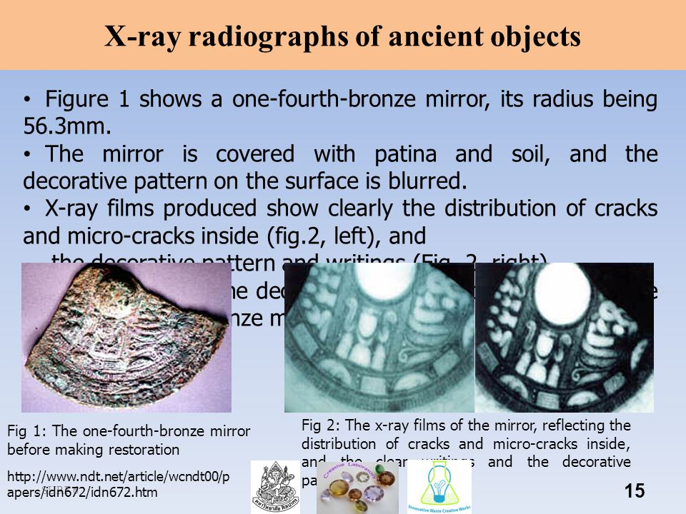 SURF 6 15 Figure 1 shows a one-fourth-bronze mirror, its radius being 56.3mm.