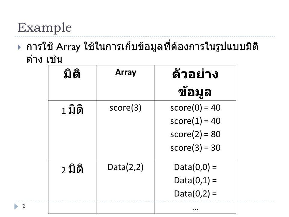Example  การใช้ Array ใช้ในการเก็บข้อมูลที่ต้องการในรูปแบบมิติ ต่าง เช่น มิติ Array ตัวอย่าง ข้อมูล 1 มิติ score(3) score(0) = 40 score(1) = 40 score