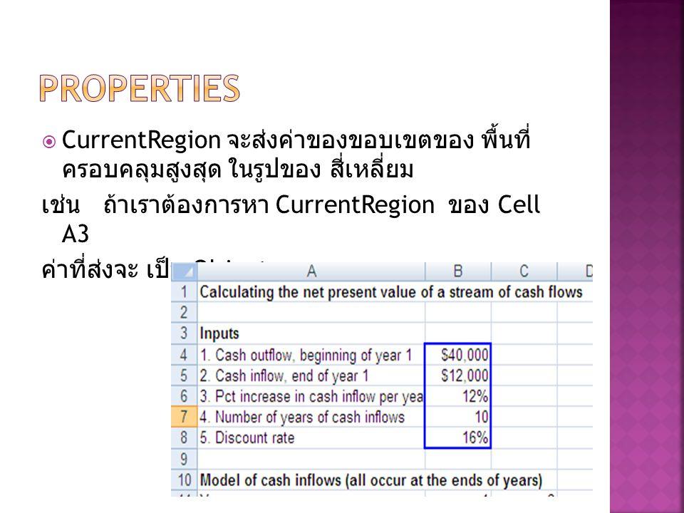  CurrentRegion จะส่งค่าของขอบเขตของ พื้นที่ ครอบคลุมสูงสุด ในรูปของ สี่เหลี่ยม เช่น ถ้าเราต้องการหา CurrentRegion ของ Cell A3 ค่าที่ส่งจะ เป็น Object