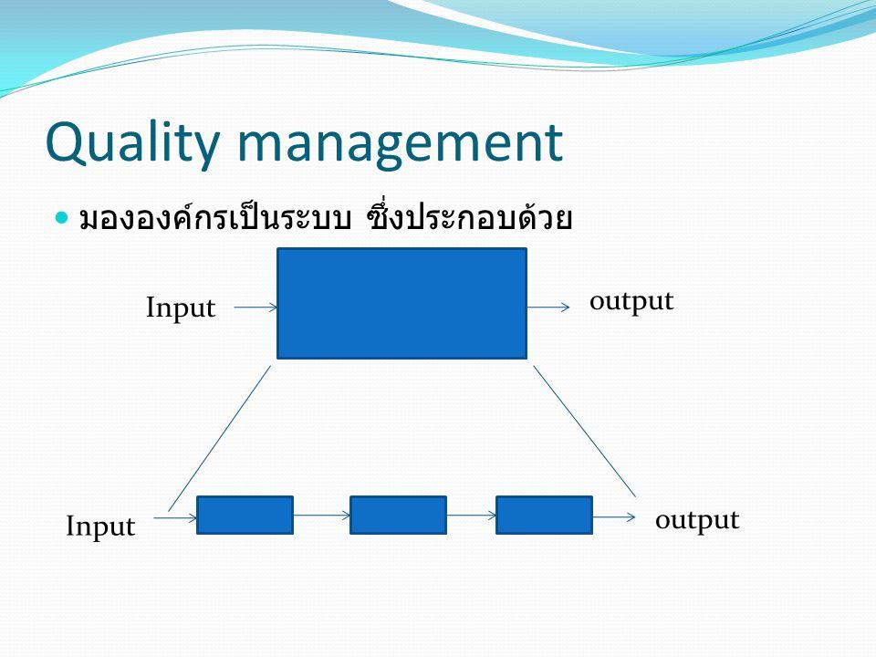 Quality management มององค์กรเป็นระบบ ซึ่งประกอบด้วย Input output Input output