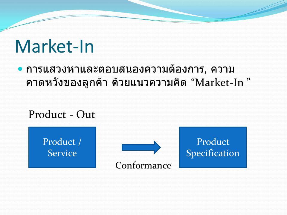 "Market-In การแสวงหาและตอบสนองความต้องการ, ความ คาดหวังของลูกค้า ด้วยแนวความคิด ""Market-In "" Product - Out Product / Service Product Specification Conf"