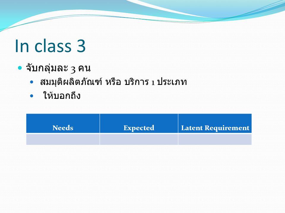 In class 3 จับกลุ่มละ 3 คน สมมุติผลิตภัณฑ์ หรือ บริการ 1 ประเภท ให้บอกถึง NeedsExpectedLatent Requirement